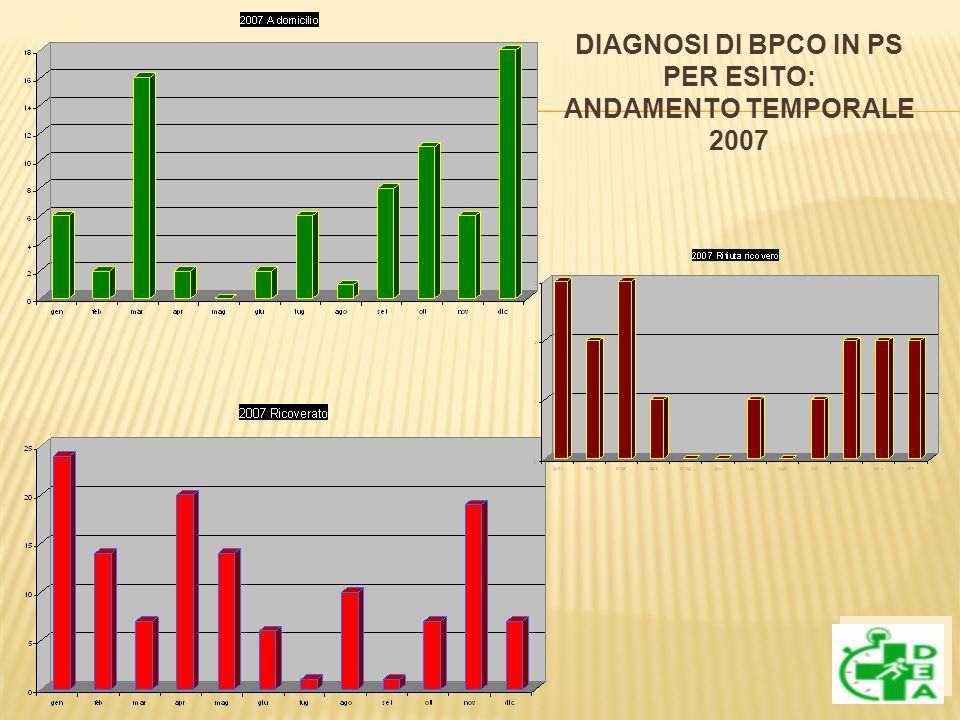 a)Cardiovascolare : Una PAS <= 90 mmHg o una PAM <= 70 mmHg per almeno 1 ora (nonostante un adeguato trattamento di idratazione o uno stato volemico adeguato) La necessita di utilizzare vasopressori per il mantenimento della PAS >=90mmHg o la PAM >= 70 mmHg Per adeguato trattamento di idratazione o stato volemico adeguato si intende:.Somministrazione intravenosa di boli di liquidi (>= 500mL di soluzioni cristalloidi, >= 20g di albumina o >= 200 ml di altri soluzioni colloidali per circa 30 minuti o meno ).Pressione arteriosa polmonare (PA WP) >= 12 mmHg.Pressione venosa centrale (CVP) >= 8mmHg Per vasopressori si intendono:.Dopamina >= 5 ng/Kg/min.Epinefrina, norepinefrina o fenilepinefrina a qualunque dosaggio NOT A: Dobutamina e dopexamina non andranno considerati come vasopressori nei pazienti adulti.