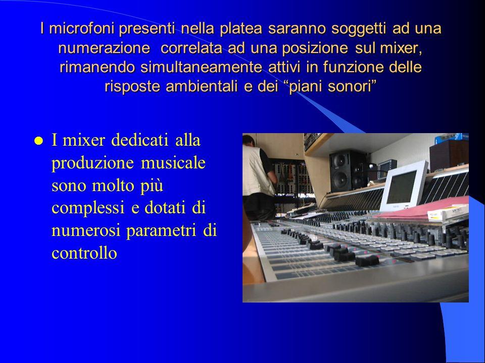 I microfoni presenti nella platea saranno soggetti ad una numerazione correlata ad una posizione sul mixer, rimanendo simultaneamente attivi in funzione delle risposte ambientali e dei piani sonori l I mixer dedicati alla produzione musicale sono molto più complessi e dotati di numerosi parametri di controllo