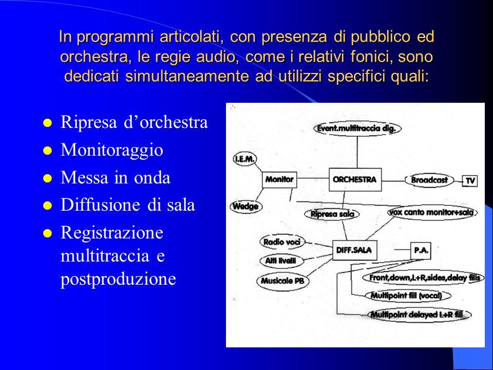In programmi articolati, con presenza di pubblico ed orchestra, le regie audio, come i relativi fonici, sono dedicati simultaneamente ad utilizzi specifici quali: l Ripresa dorchestra l Monitoraggio l Messa in onda l Diffusione di sala l Registrazione multitraccia e postproduzione