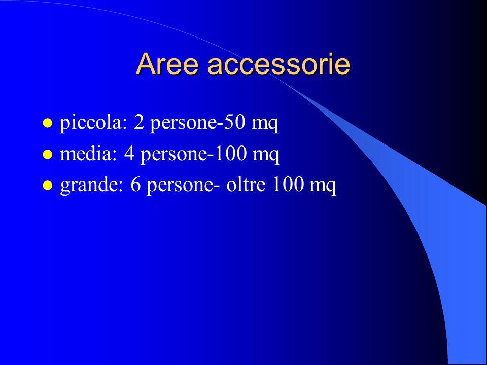 Aree accessorie l piccola: 2 persone-50 mq l media: 4 persone-100 mq l grande: 6 persone- oltre 100 mq