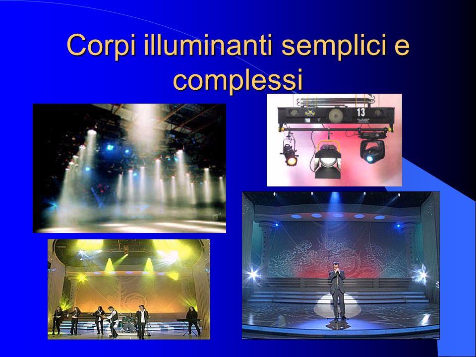 Corpi illuminanti semplici e complessi