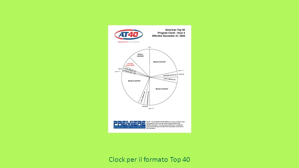 Clock per il formato Top 40