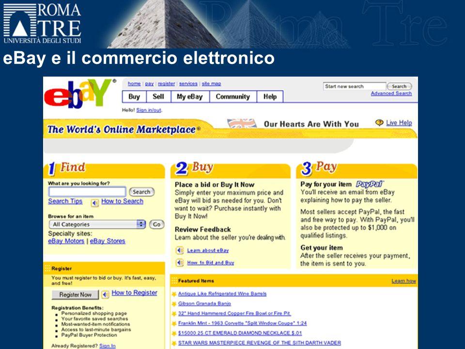 eBay e il commercio elettronico
