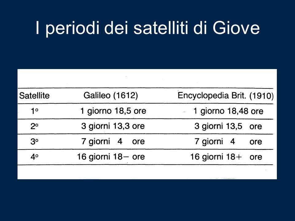 I periodi dei satelliti di Giove