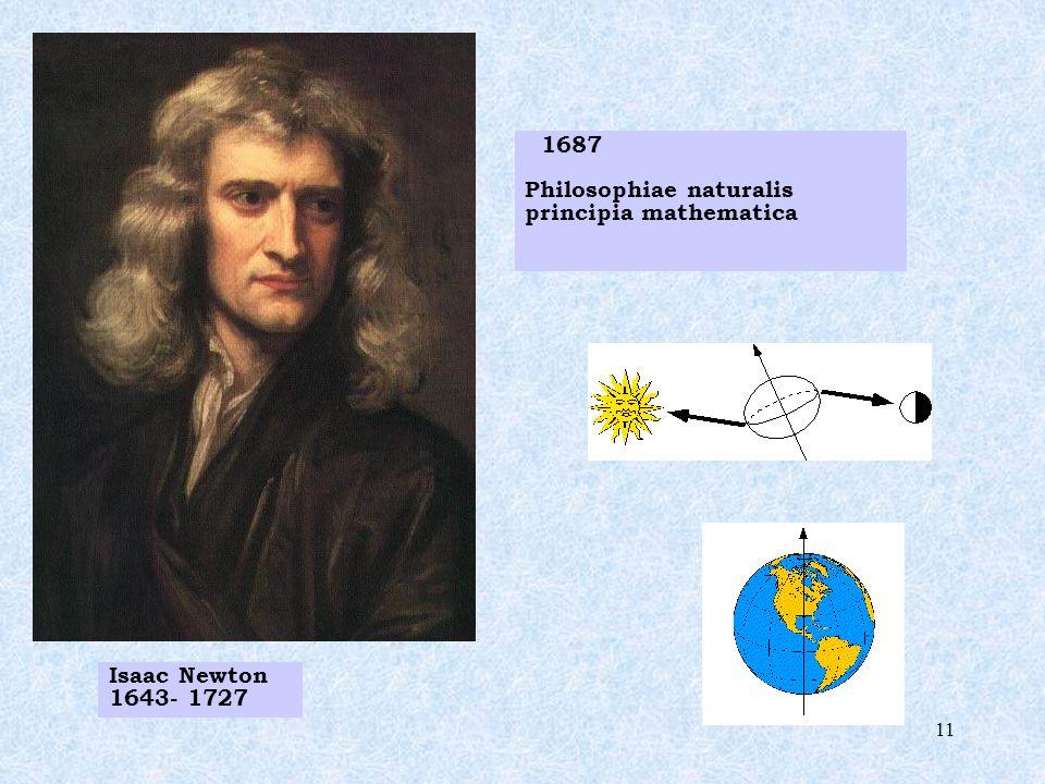 1687 Philosophiae naturalis principia mathematica Isaac Newton 1643- 1727 11