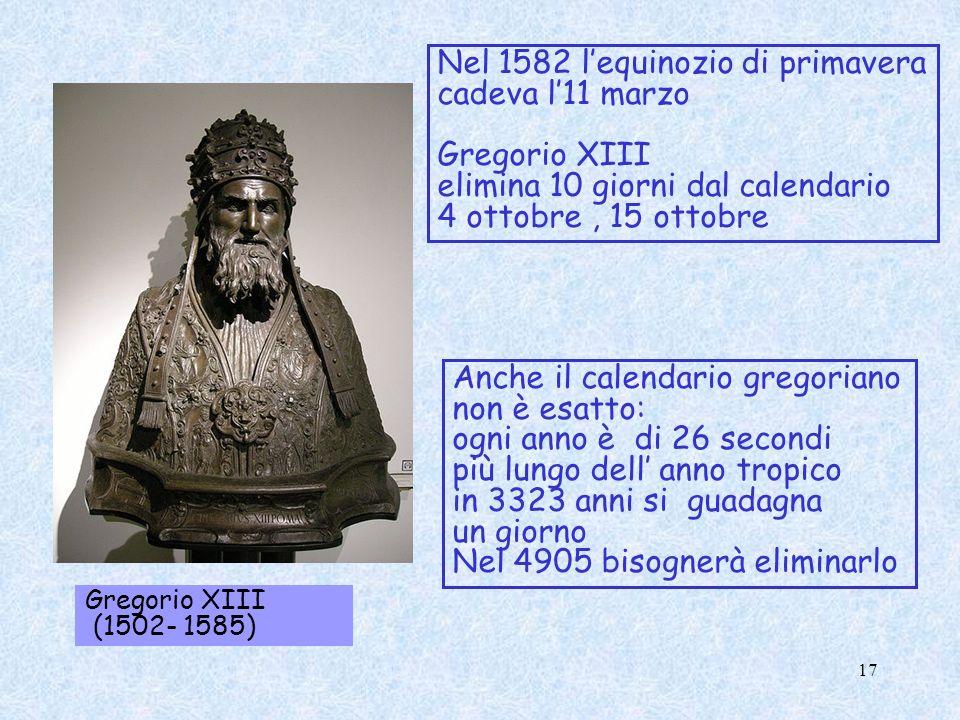 Nel 1582 lequinozio di primavera cadeva l11 marzo Gregorio XIII elimina 10 giorni dal calendario 4 ottobre, 15 ottobre Gregorio XIII (1502- 1585) Anch