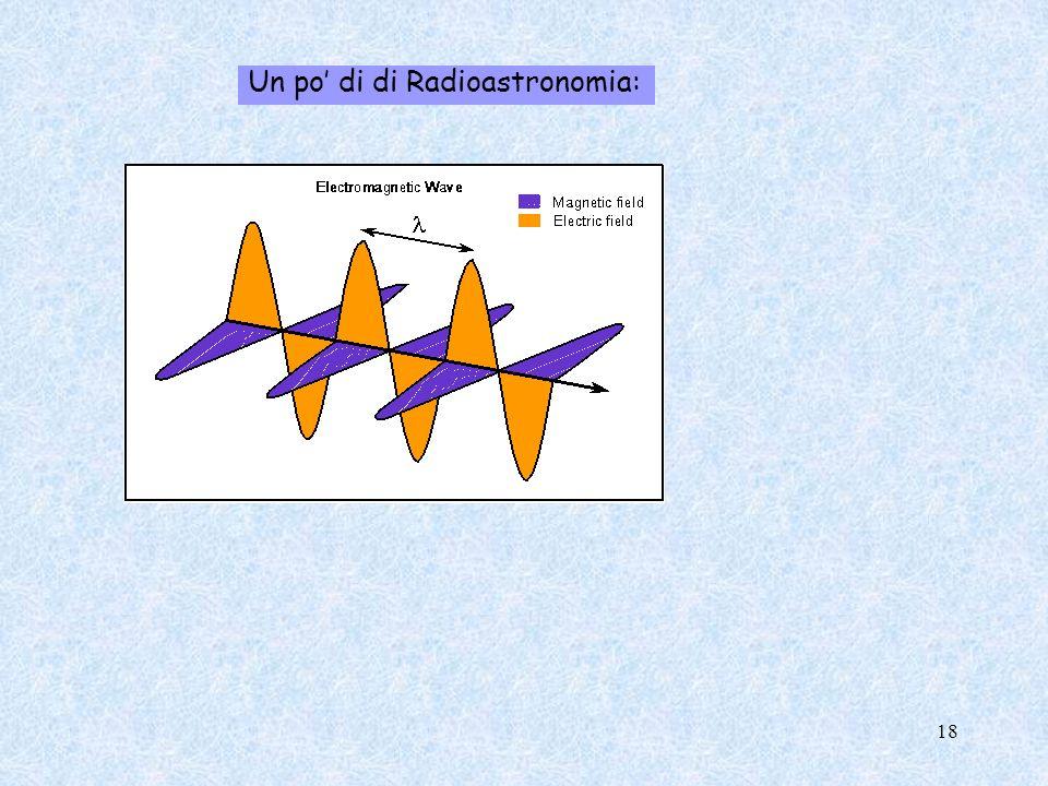 Un po di di Radioastronomia: 18