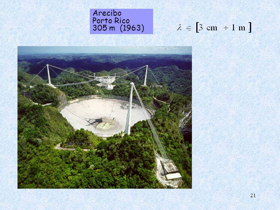 Arecibo Porto Rico 305 m (1963) 21