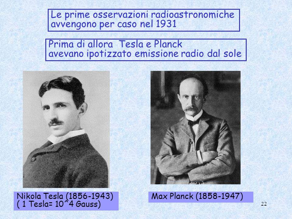 Le prime osservazioni radioastronomiche avvengono per caso nel 1931 Prima di allora Tesla e Planck avevano ipotizzato emissione radio dal sole Nikola