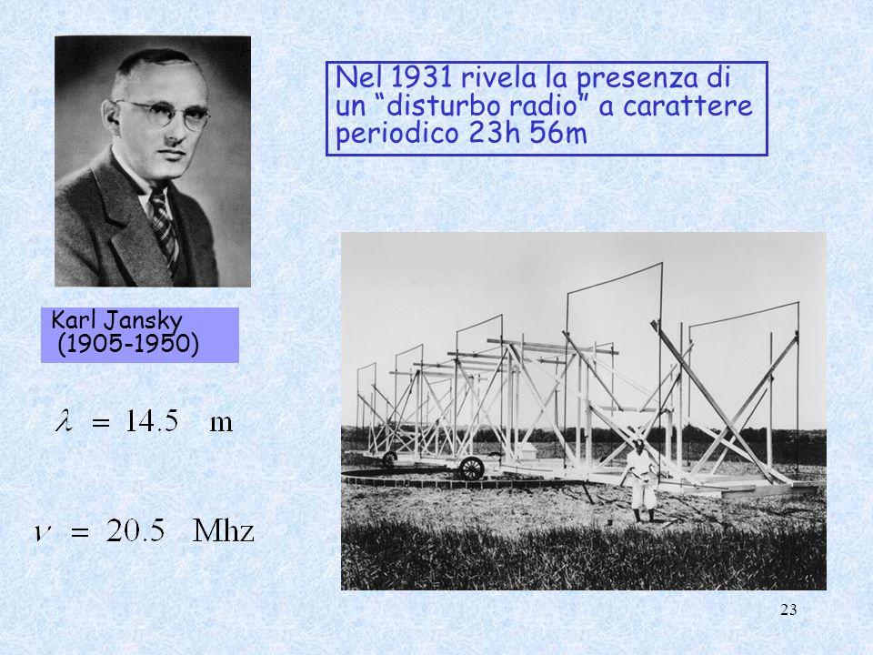 Karl Jansky (1905-1950) Nel 1931 rivela la presenza di un disturbo radio a carattere periodico 23h 56m 23
