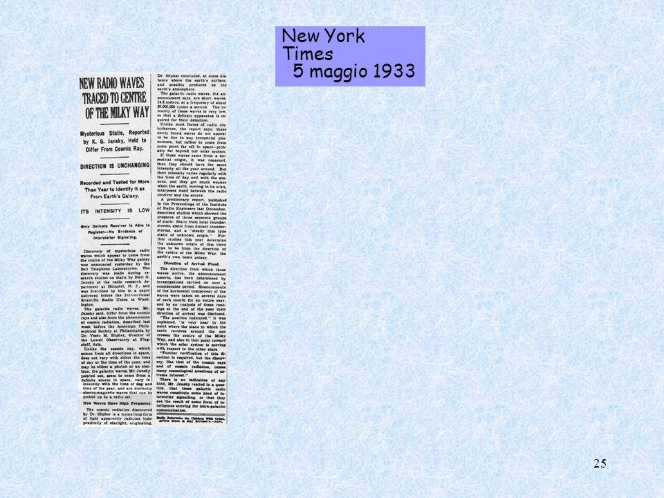 New York Times 5 maggio 1933 25