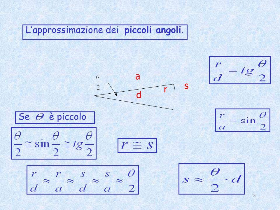 Lapprossimazione dei piccoli angoli. r d a s Se è piccolo 3
