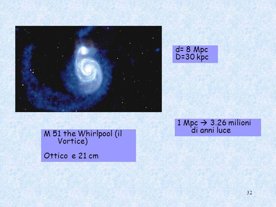 M 51 the Whirlpool (il Vortice) Ottico e 21 cm d= 8 Mpc D=30 kpc 1 Mpc 3.26 milioni di anni luce 32