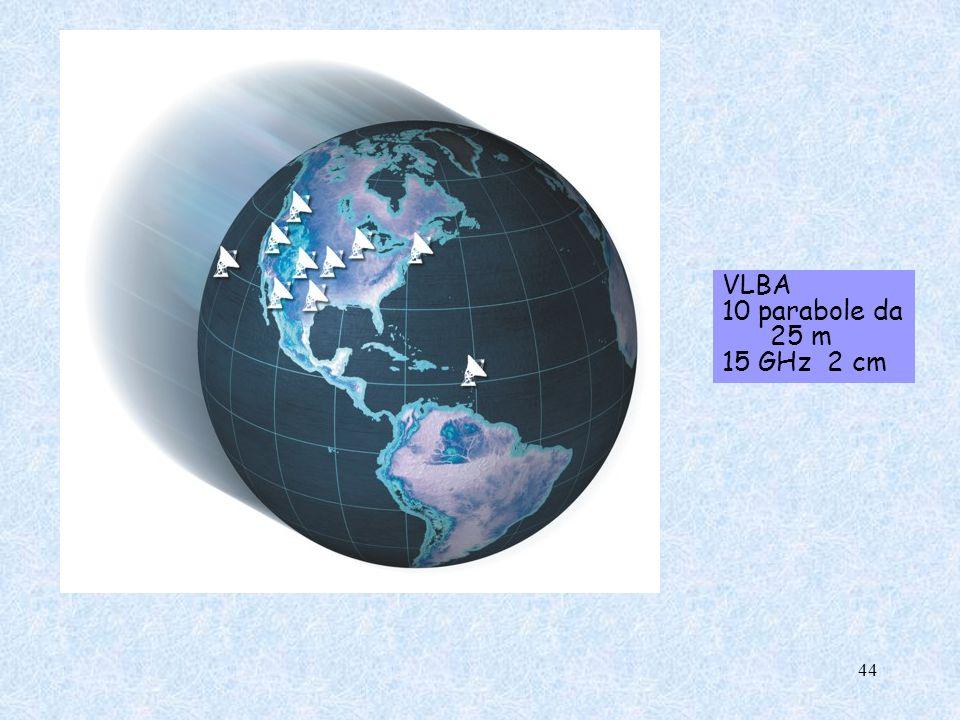 VLBA 10 parabole da 25 m 15 GHz 2 cm 44
