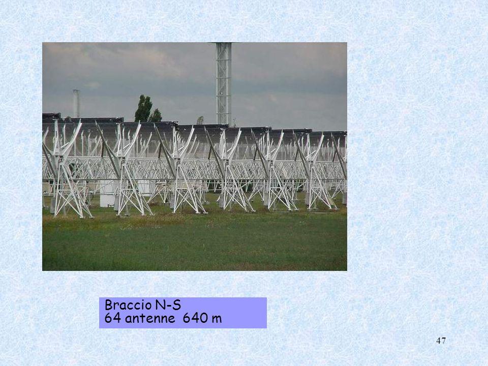 Braccio N-S 64 antenne 640 m 47