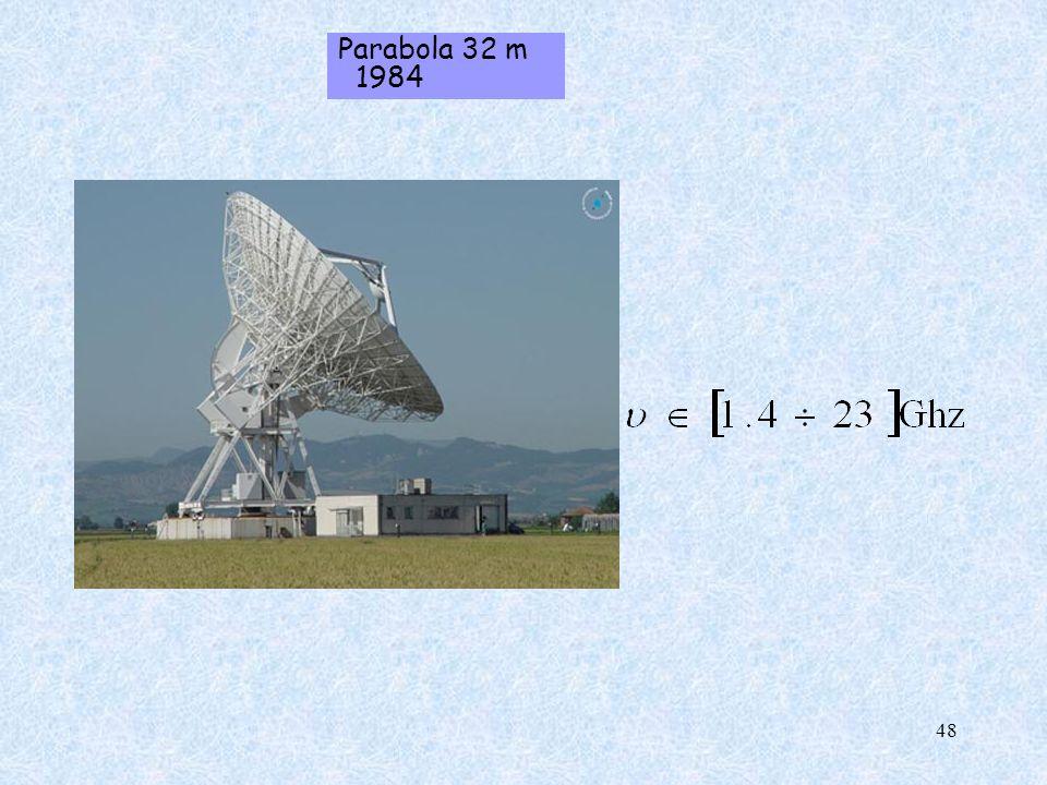 Parabola 32 m 1984 48