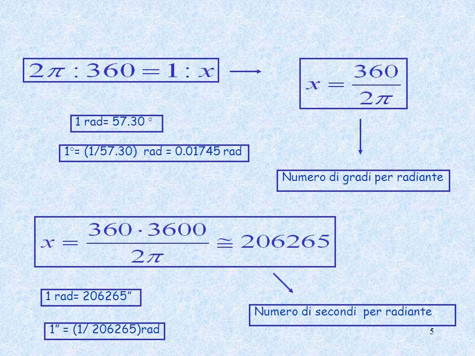 Se utilizziamo lanno sidereo la data dellequinozio cambia col tempo (precede) Se utilizziamo lanno solare 365 giorni 366 giorni ogni 4 anni (calendario giuliano), Lanno è comunque più lungo di 11 minuti e 14s.