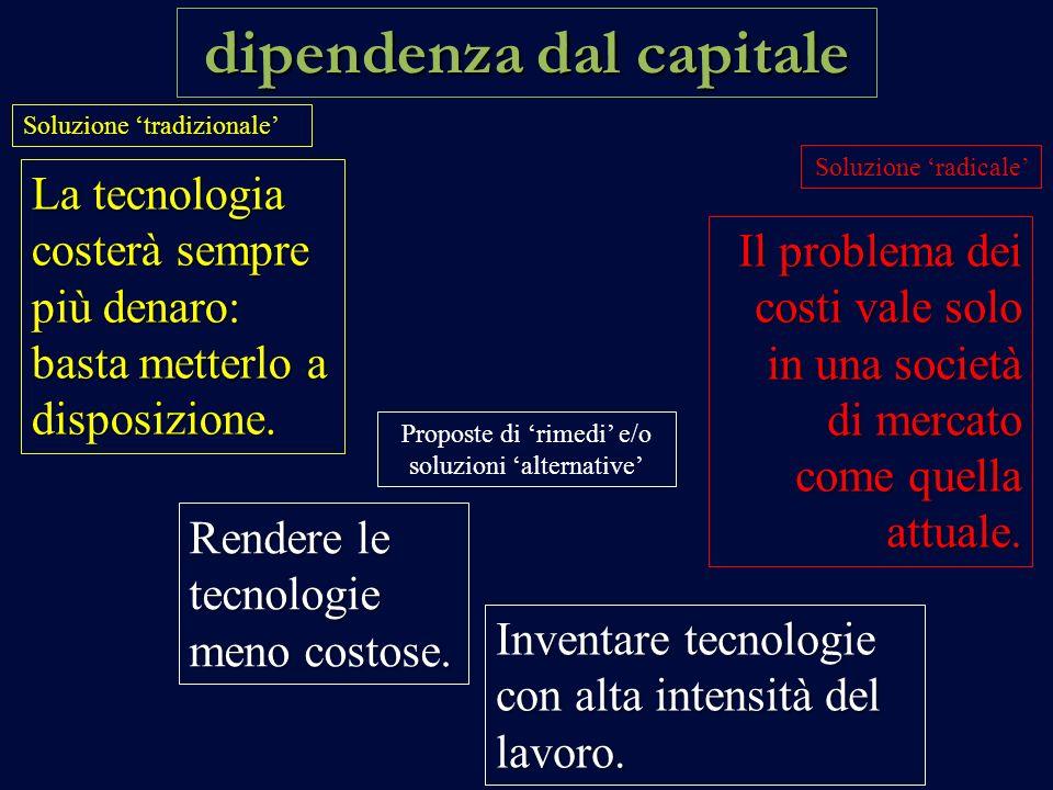 dipendenza dal capitale La tecnologia costerà sempre più denaro: basta metterlo a disposizione.