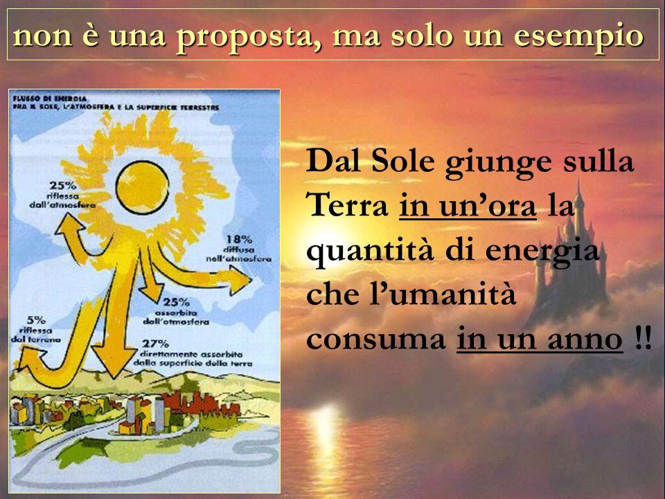 Dal Sole giunge sulla Terra in unora la quantità di energia che lumanità consuma in un anno !.