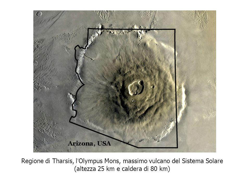 Regione di Tharsis, l Olympus Mons, massimo vulcano del Sistema Solare (altezza 25 km e caldera di 80 km)
