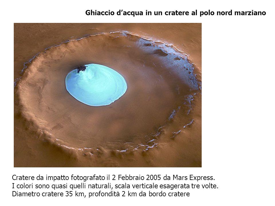 Ghiaccio dacqua in un cratere al polo nord marziano Cratere da impatto fotografato il 2 Febbraio 2005 da Mars Express. I colori sono quasi quelli natu