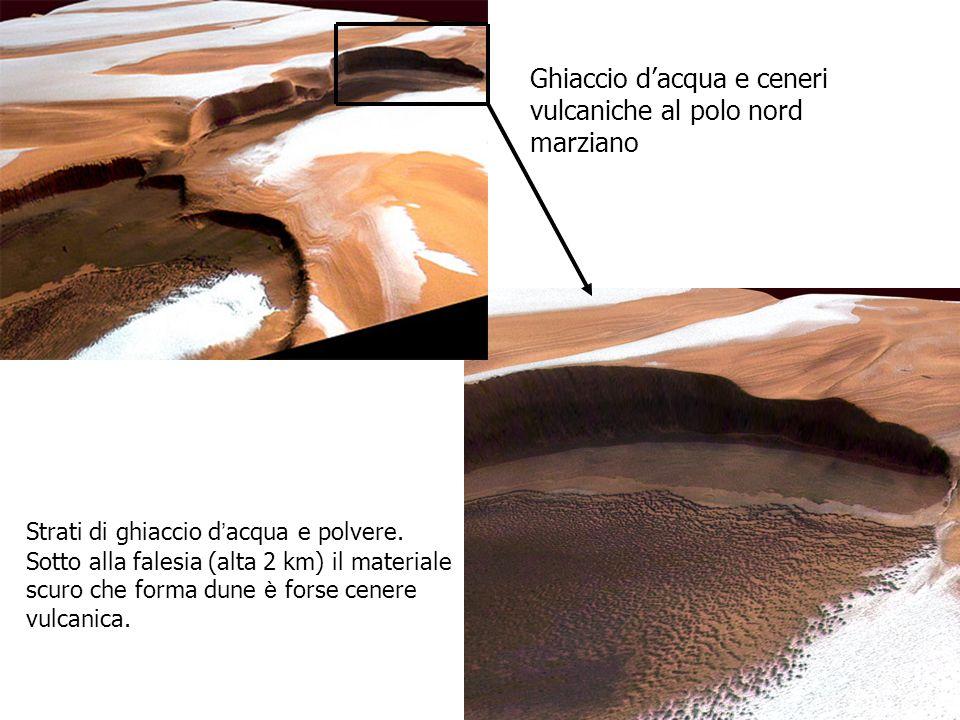Ghiaccio dacqua e ceneri vulcaniche al polo nord marziano Strati di ghiaccio d acqua e polvere. Sotto alla falesia (alta 2 km) il materiale scuro che