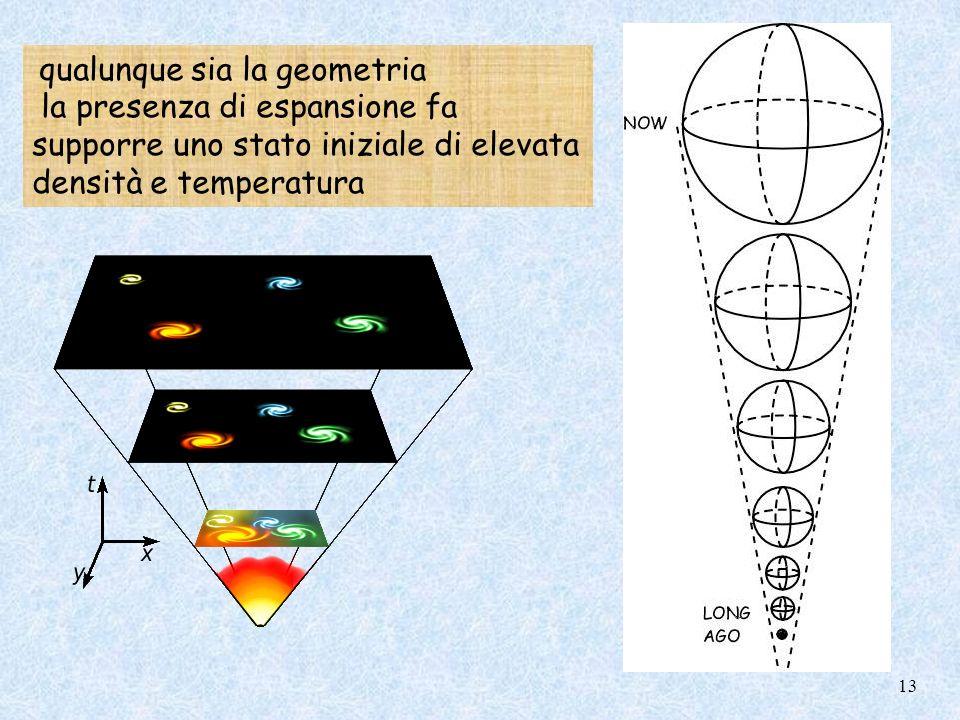qualunque sia la geometria la presenza di espansione fa supporre uno stato iniziale di elevata densità e temperatura 13