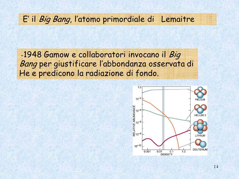 E il Big Bang, latomo primordiale di Lemaitre - 1948 Gamow e collaboratori invocano il Big Bang per giustificare labbondanza osservata di He e predico