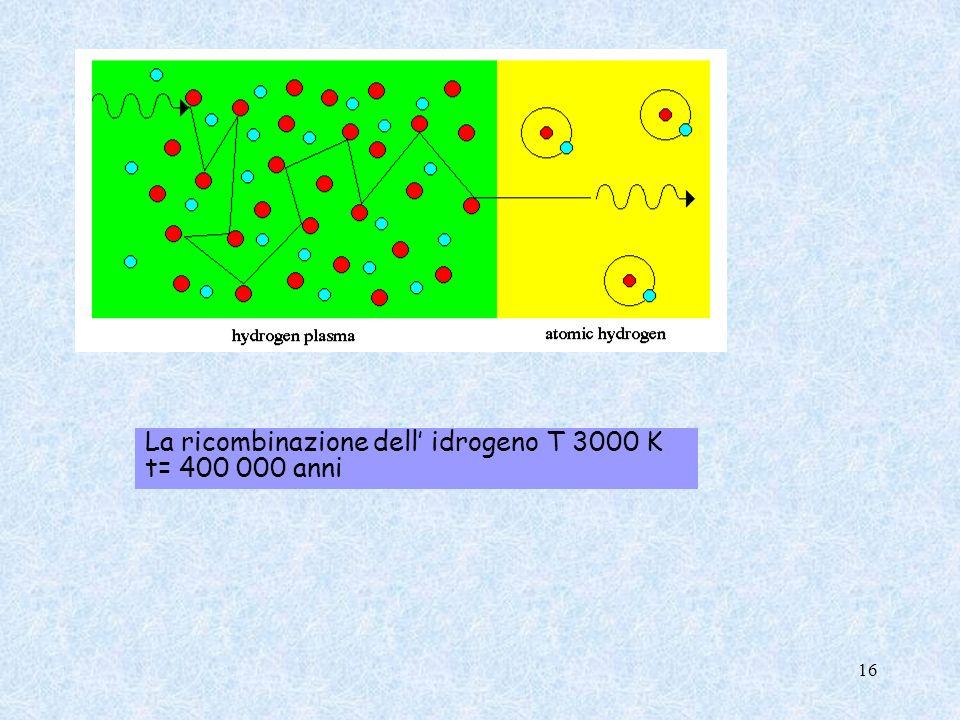 La ricombinazione dell idrogeno T 3000 K t= 400 000 anni La ricombinazione dell idrogeno T 3000 K t= 400 000 anni 16