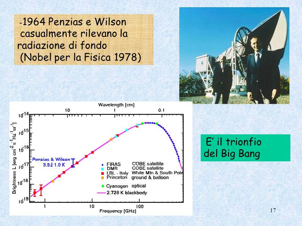 A sostegno della teoria del Big Bang Lespansione dell Universo Labbondanza osservata di He, D e Li La radiazione cosmica di fondo a 2.7 K 18