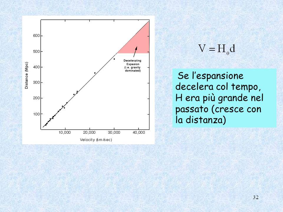 Se lespansione decelera col tempo, H era più grande nel passato (cresce con la distanza) 32