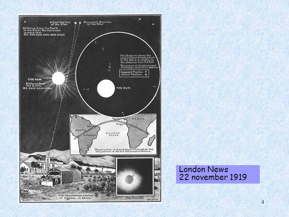 - 1922 Alexander Friedmann : tre possibili modelli non statici per luniverso Einstein non trova soluzioni statiche per luniverso e introduce nelle sue equazioni una costante ad hoc.