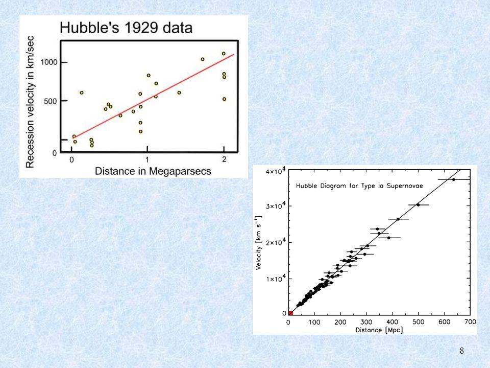 V= 1 milione anni luce/100 milioni anni = 0.01 anni luce/anno= 3000 km/s V= 2 milioni anni luce/100 milioni anni = 0.02 anni luce/anno= 6000 km/s 9