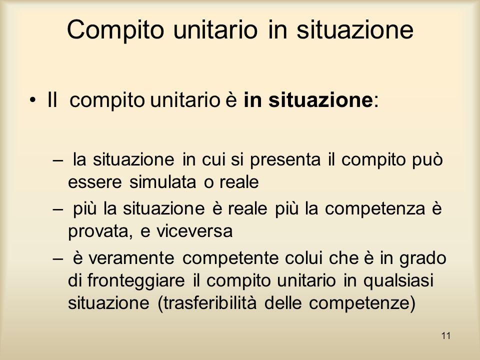 11 Compito unitario in situazione Il compito unitario è in situazione: – la situazione in cui si presenta il compito può essere simulata o reale – più