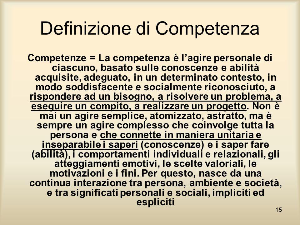 15 Definizione di Competenza Competenze = La competenza è lagire personale di ciascuno, basato sulle conoscenze e abilità acquisite, adeguato, in un d
