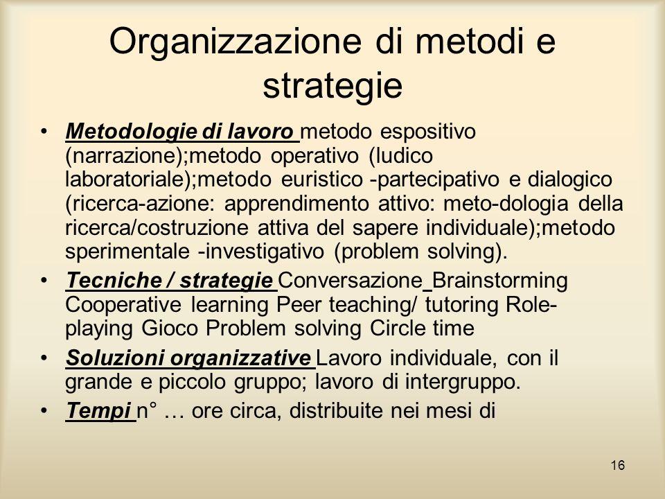 16 Organizzazione di metodi e strategie Metodologie di lavoro metodo espositivo (narrazione);metodo operativo (ludico laboratoriale);metodo euristico