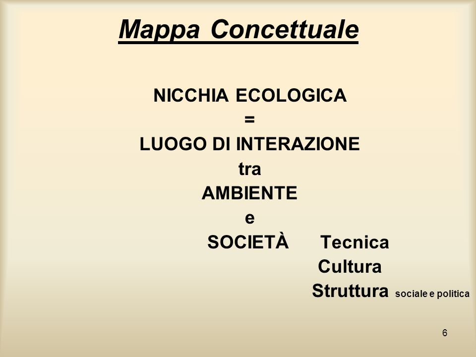 6 Mappa Concettuale NICCHIA ECOLOGICA = LUOGO DI INTERAZIONE tra AMBIENTE e SOCIETÀ Tecnica Cultura Struttura sociale e politica