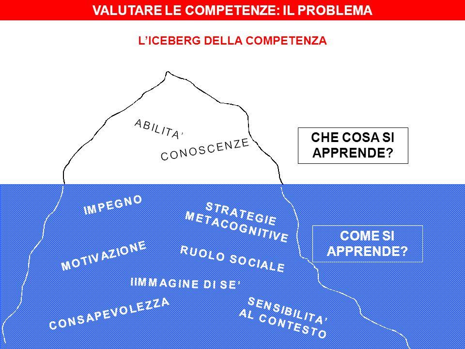 VALUTARE LE COMPETENZE: IL PROBLEMA CHE COSA SI APPRENDE? COME SI APPRENDE? LICEBERG DELLA COMPETENZA