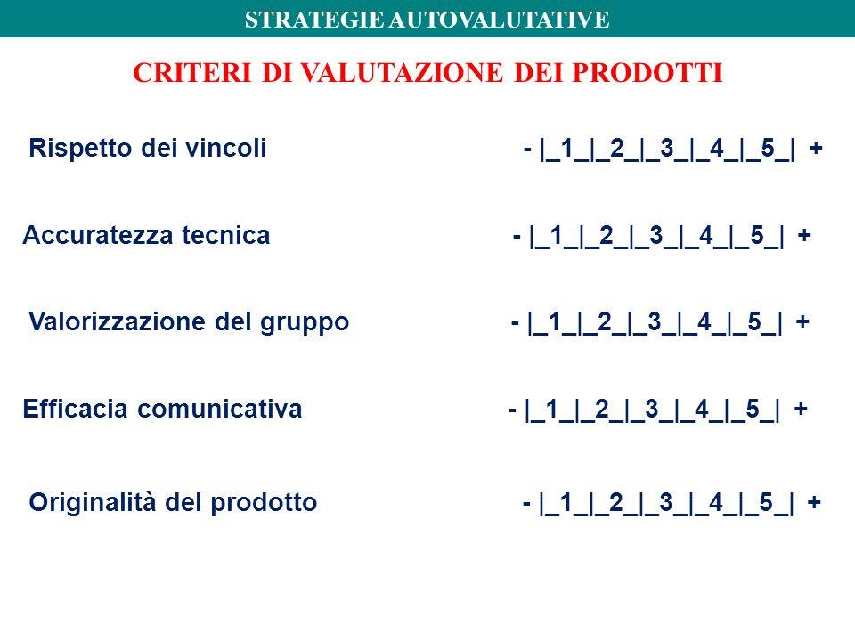CRITERI DI VALUTAZIONE DEI PRODOTTI STRATEGIE AUTOVALUTATIVE Efficacia comunicativa - |_1_|_2_|_3_|_4_|_5_| + Valorizzazione del gruppo - |_1_|_2_|_3_