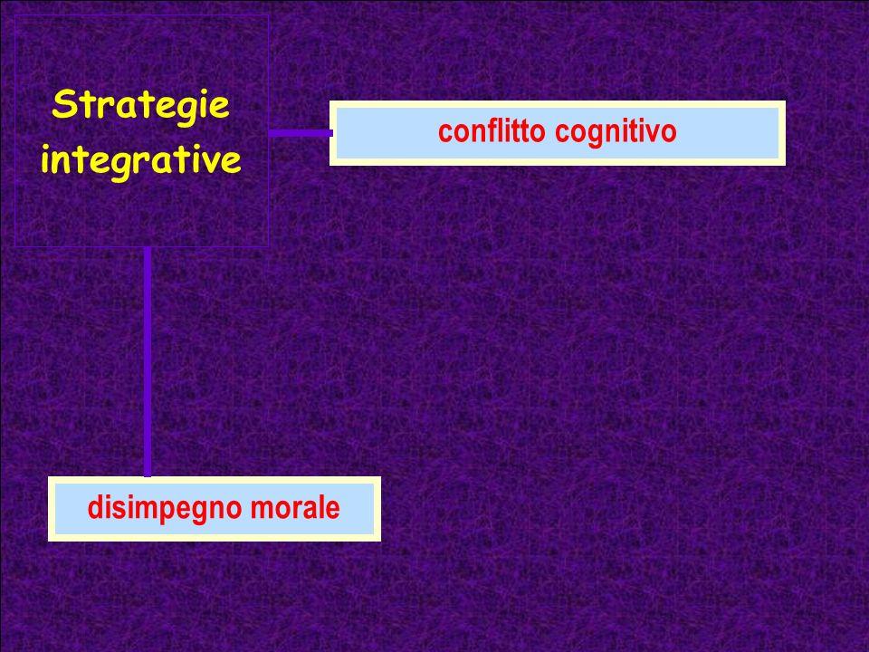 Strategie integrative disimpegno morale conflitto cognitivo