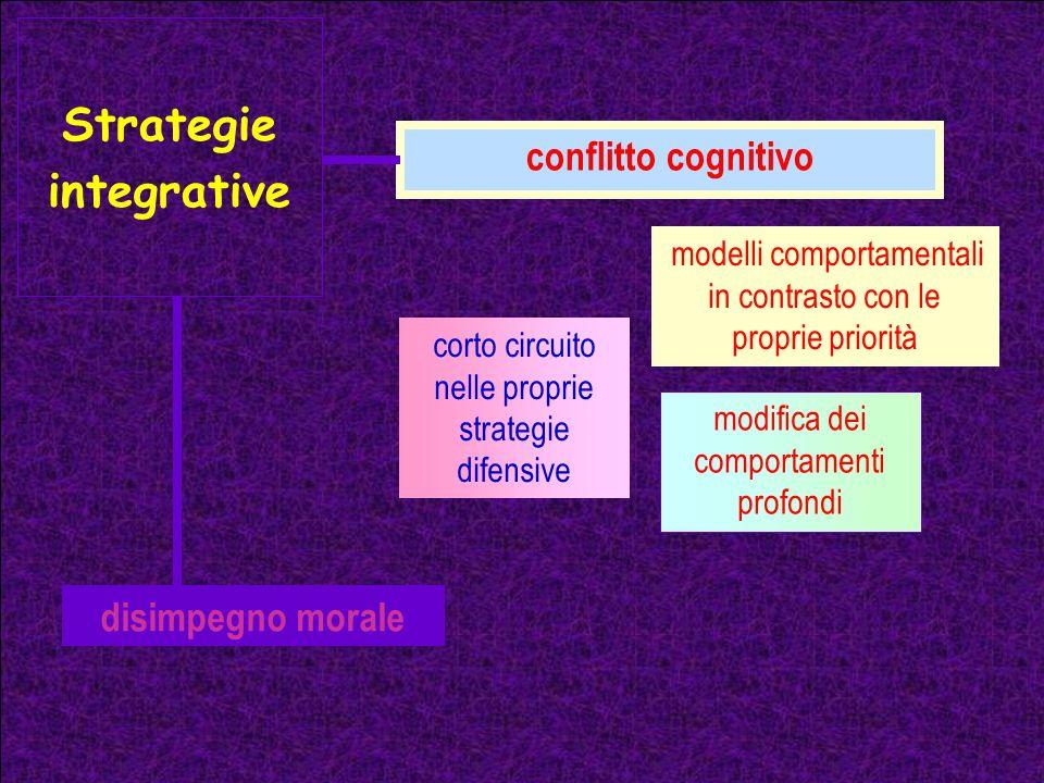 Strategie integrative conflitto cognitivo disimpegno morale modelli comportamentali in contrasto con le proprie priorità corto circuito nelle proprie
