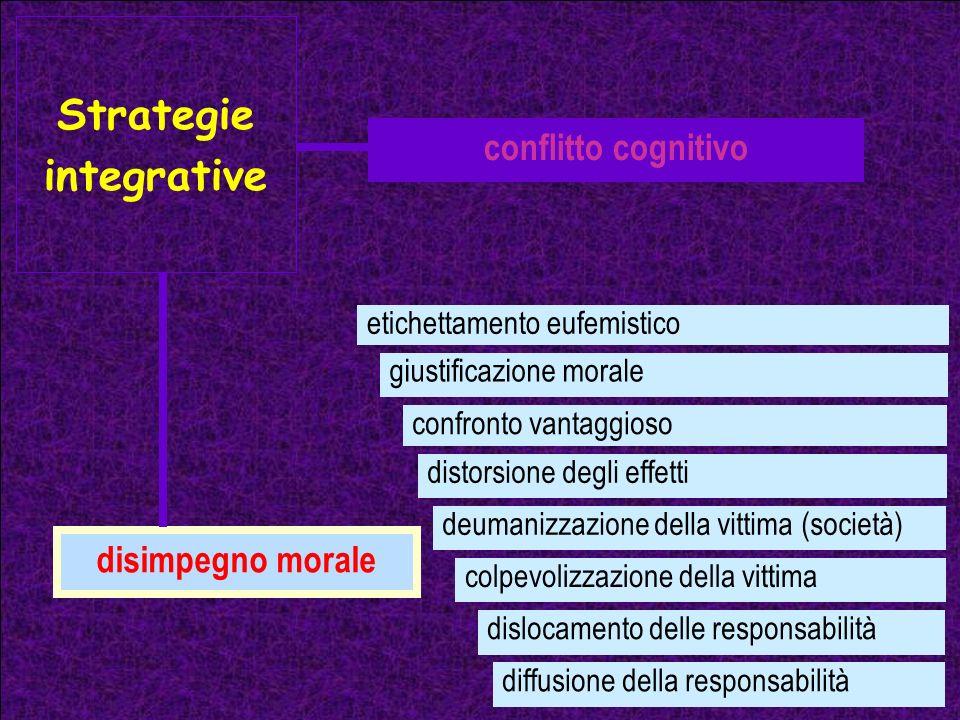 Strategie integrative disimpegno morale conflitto cognitivo giustificazione morale confronto vantaggioso etichettamento eufemistico distorsione degli