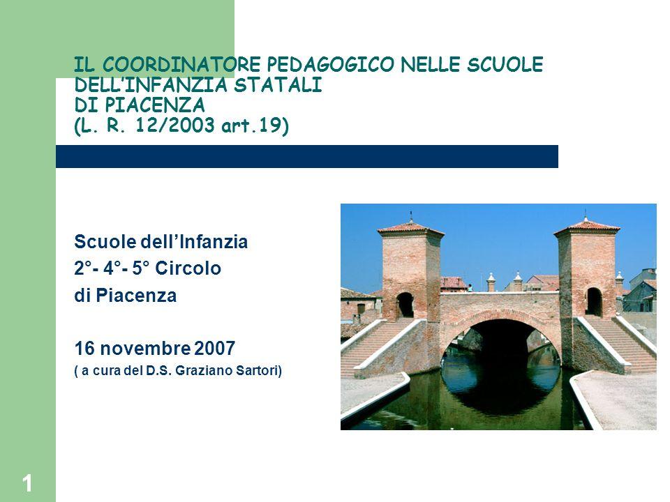 1 IL COORDINATORE PEDAGOGICO NELLE SCUOLE DELLINFANZIA STATALI DI PIACENZA (L. R. 12/2003 art.19) Scuole dellInfanzia 2°- 4°- 5° Circolo di Piacenza 1