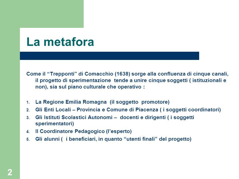 2 La metafora Come il Trepponti di Comacchio (1638) sorge alla confluenza di cinque canali, il progetto di sperimentazione tende a unire cinque sogget