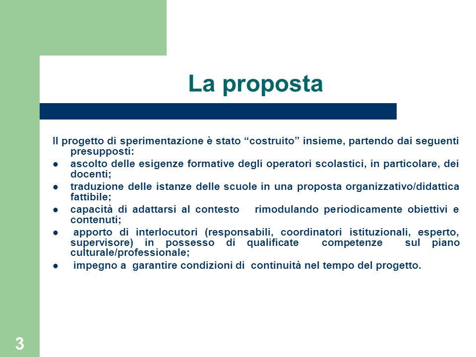 3 La proposta Il progetto di sperimentazione è stato costruito insieme, partendo dai seguenti presupposti: ascolto delle esigenze formative degli oper