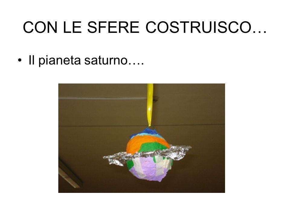 CON LE SFERE COSTRUISCO… Il pianeta saturno….
