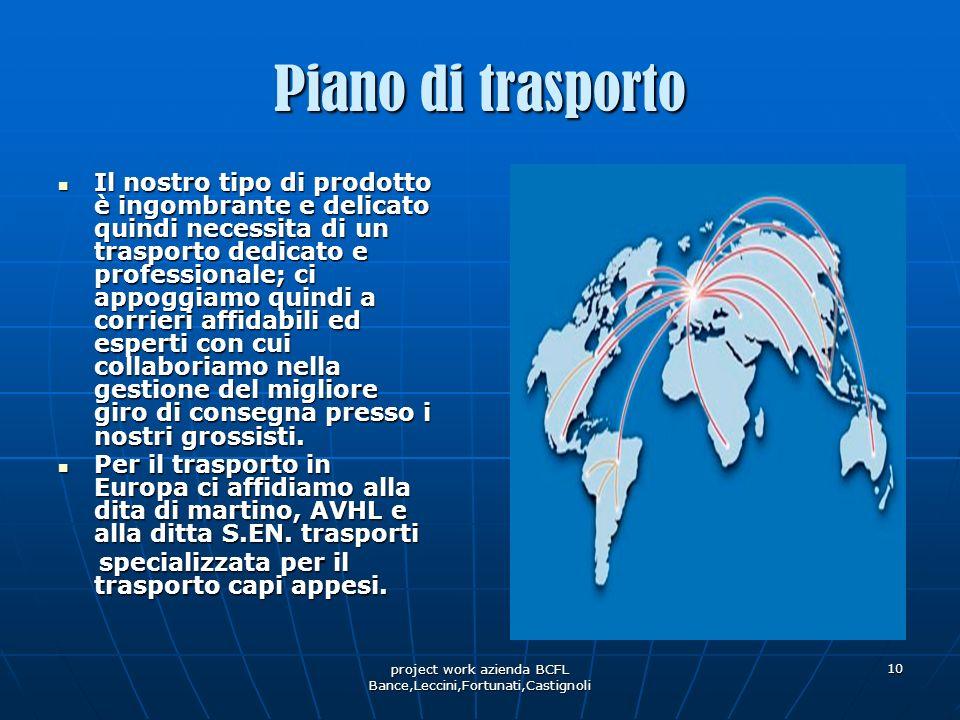 project work azienda BCFL Bance,Leccini,Fortunati,Castignoli 10 Piano di trasporto Il nostro tipo di prodotto è ingombrante e delicato quindi necessit