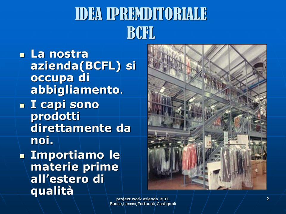 project work azienda BCFL Bance,Leccini,Fortunati,Castignoli 2 IDEA IPREMDITORIALE BCFL La nostra azienda(BCFL) si occupa di abbigliamento. La nostra
