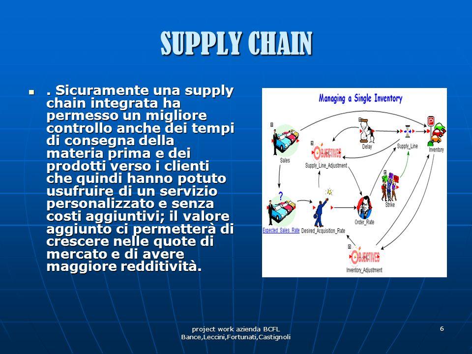 project work azienda BCFL Bance,Leccini,Fortunati,Castignoli 6 SUPPLY CHAIN. Sicuramente una supply chain integrata ha permesso un migliore controllo