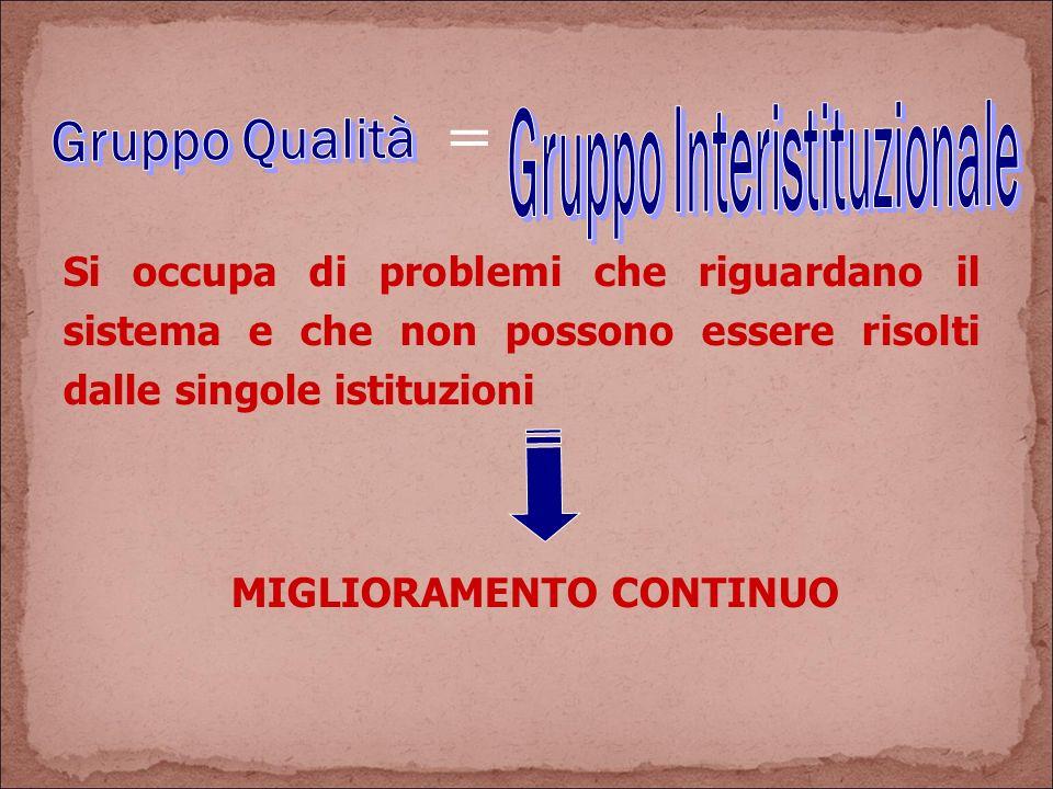 = Si occupa di problemi che riguardano il sistema e che non possono essere risolti dalle singole istituzioni MIGLIORAMENTO CONTINUO